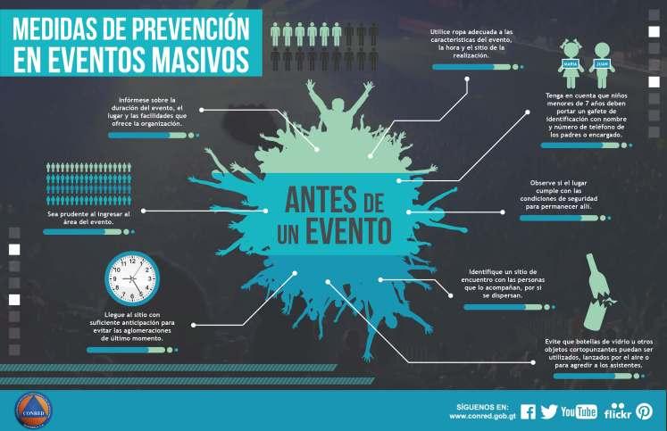 05-Eventos_Masivos